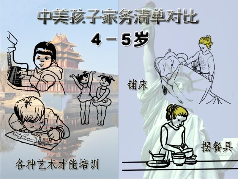 幼儿园擦桌子孩子劳动的卡通示范画