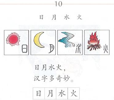入学准备读课文识字 10日 月水火 - 沪教一年级上图片