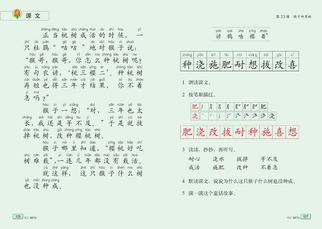 描写果树的词语