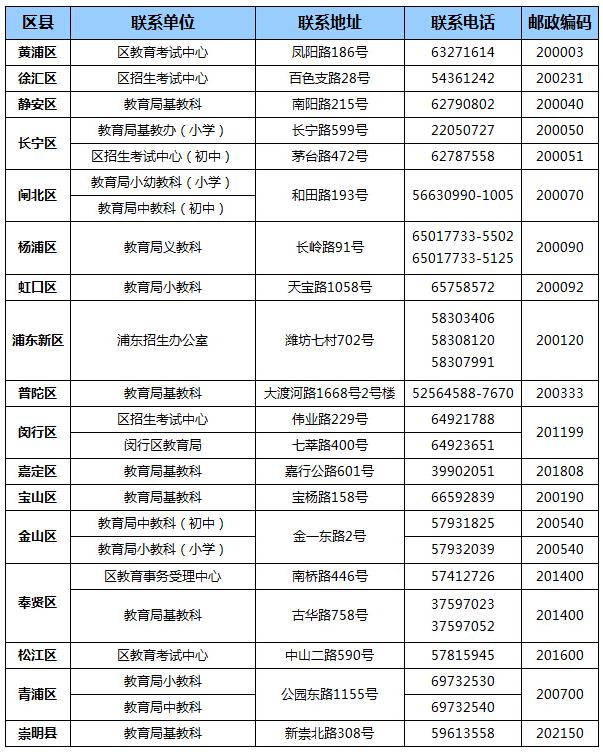 家長可在幼兒園為孩子進行入學信息登記,獲取《上海市小學入學信息
