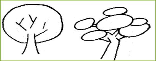 学习简笔画教程(一)基础练习