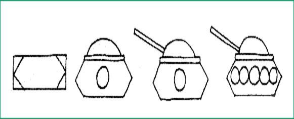 如:用三角形由浅入深地表现各种体.图片
