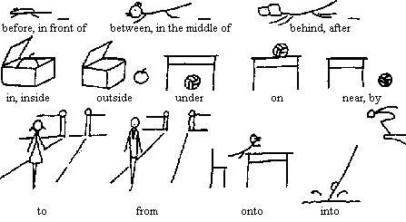 学习简笔画教程(三)简笔画在英语教学中的应用