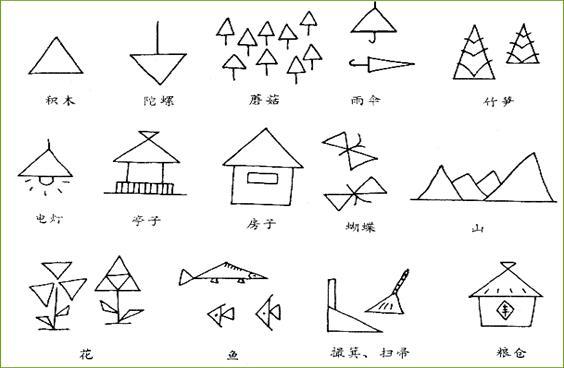 三角形物体简笔画