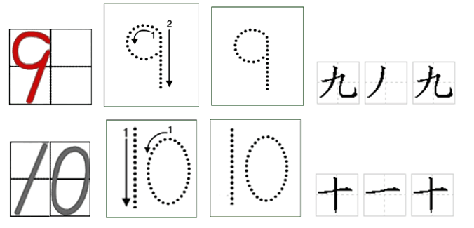 笔画笔顺练习 100字