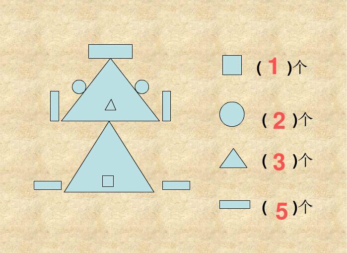 【教学重点】 初步认识长方形,正方形,圆形和三角形的实物与图形.图片