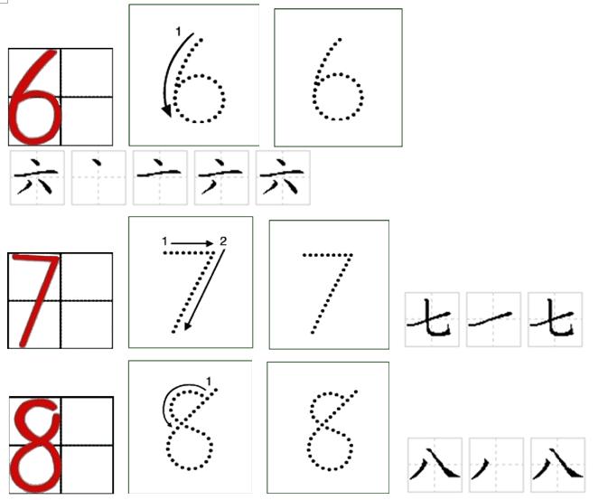 阿拉伯数字 1 10 书写的笔画笔顺
