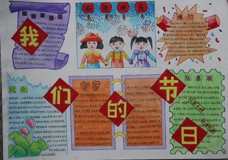 首页  春节手抄报素材: 春节习俗: 相传,年兽害怕红色,火光和爆炸声